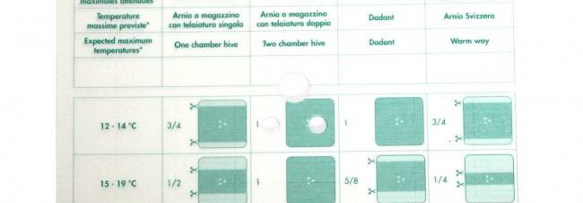 Verdamppapier voor Liebig dispenser - 40 stuks
