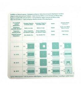 Vaporisingpaper for Liebig dispenser - 40 pieces