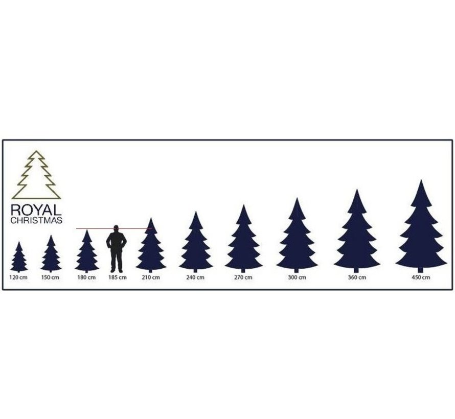 Royal Christmas® Kunstkerstboom Dakota 180 cm | Licht besneeuwd