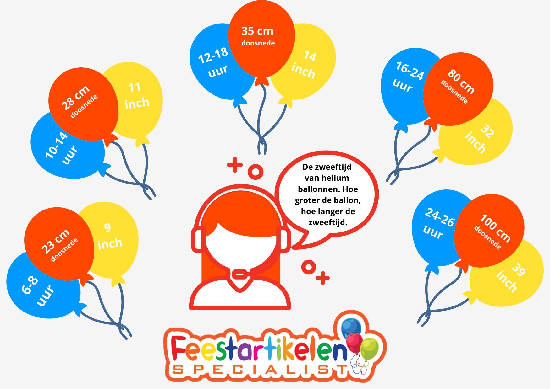 zweeftijd heliumballonnen