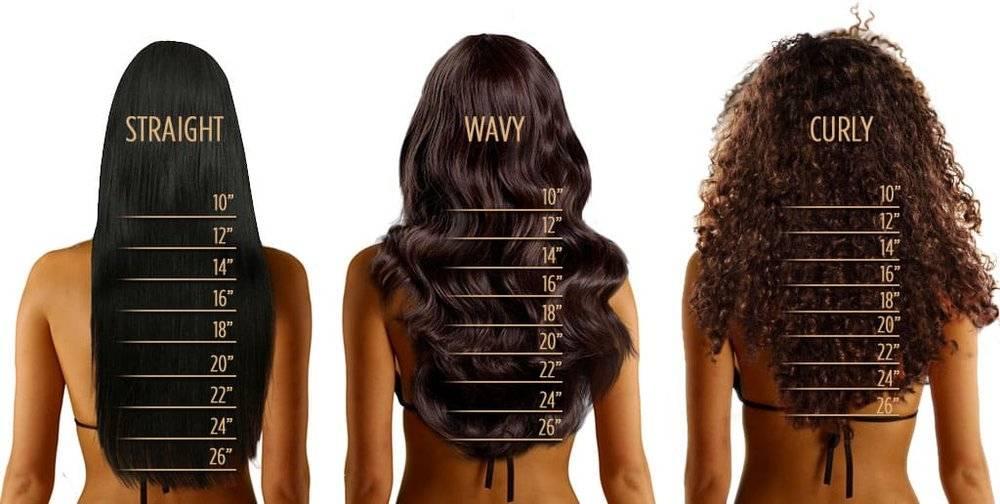 Peruvian Hair Weave (Steil)