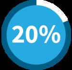Bis zu 20% auf Bücher