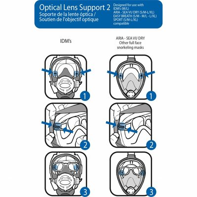 Oceanreef Optical Lens Support