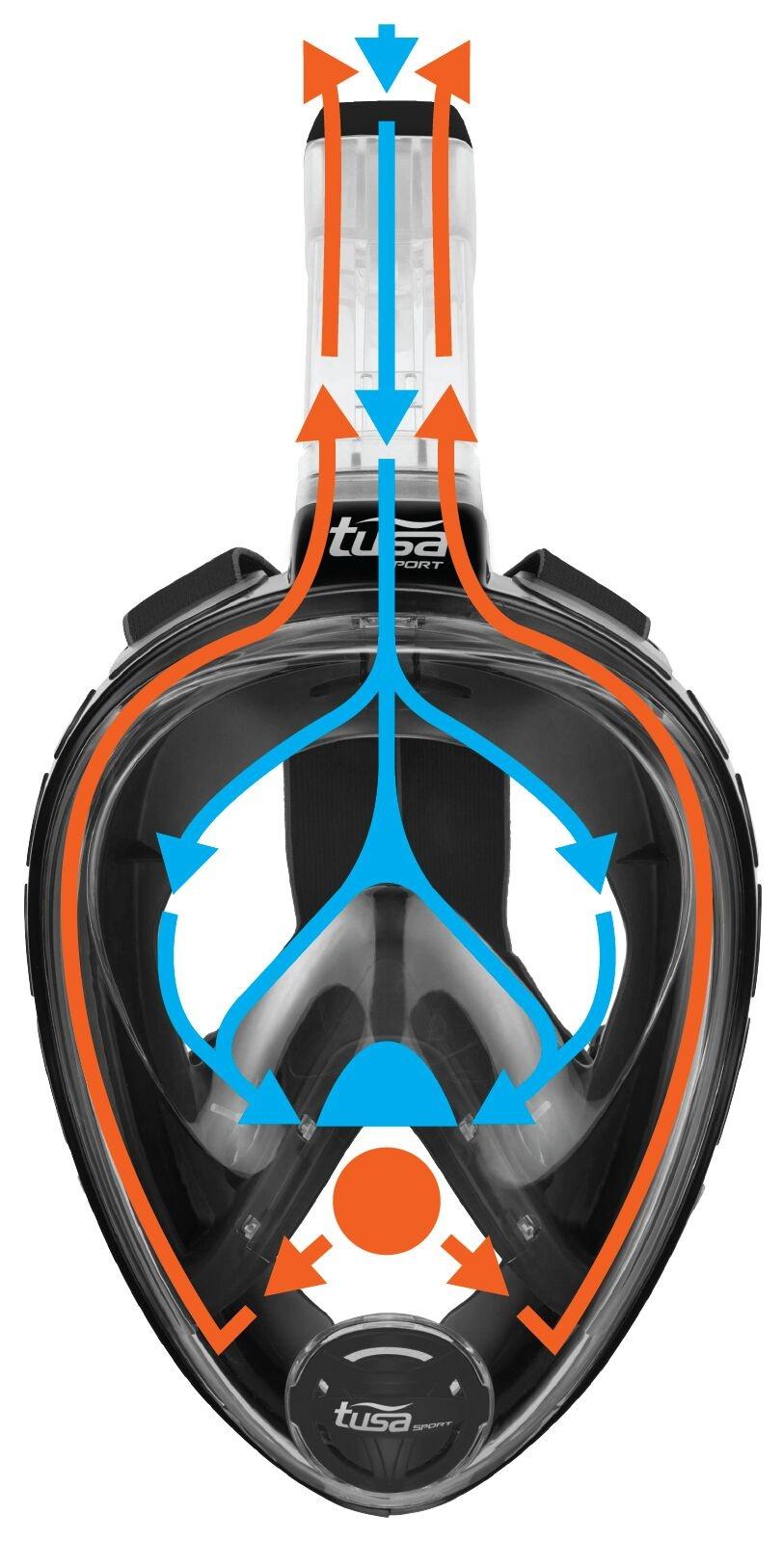 tusa snorkelmasker
