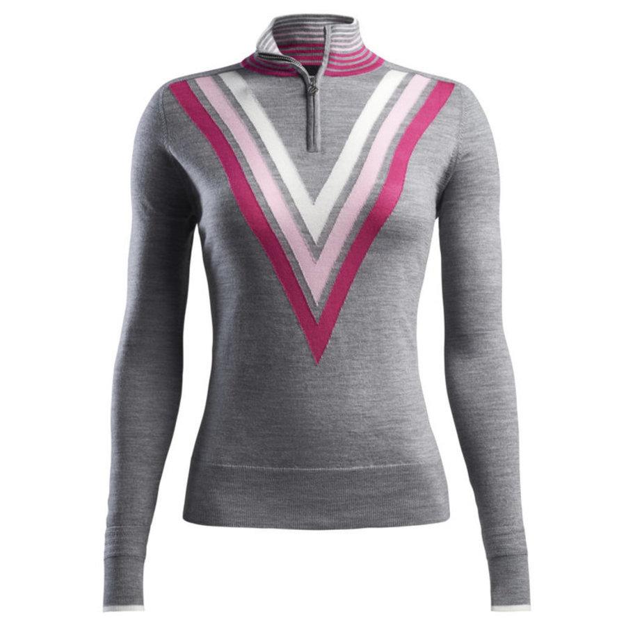 Sweater & Jackets