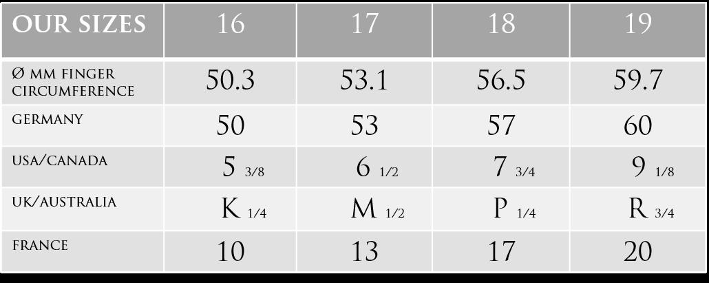 Size Chart For Rings Lora Di Lora