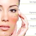 Intensieve huidverbetering