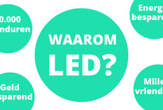 Voordelen LED Strip