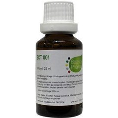 Balance Pharma ECT001 PMT Endocrinotox (30 ml)