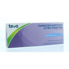 Pharmachemie Zwangerschapstest 2 (2 stuks)
