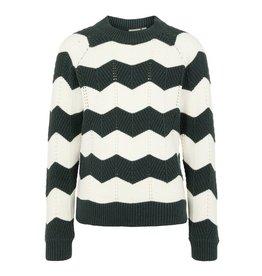 Name It Sweater Ninita