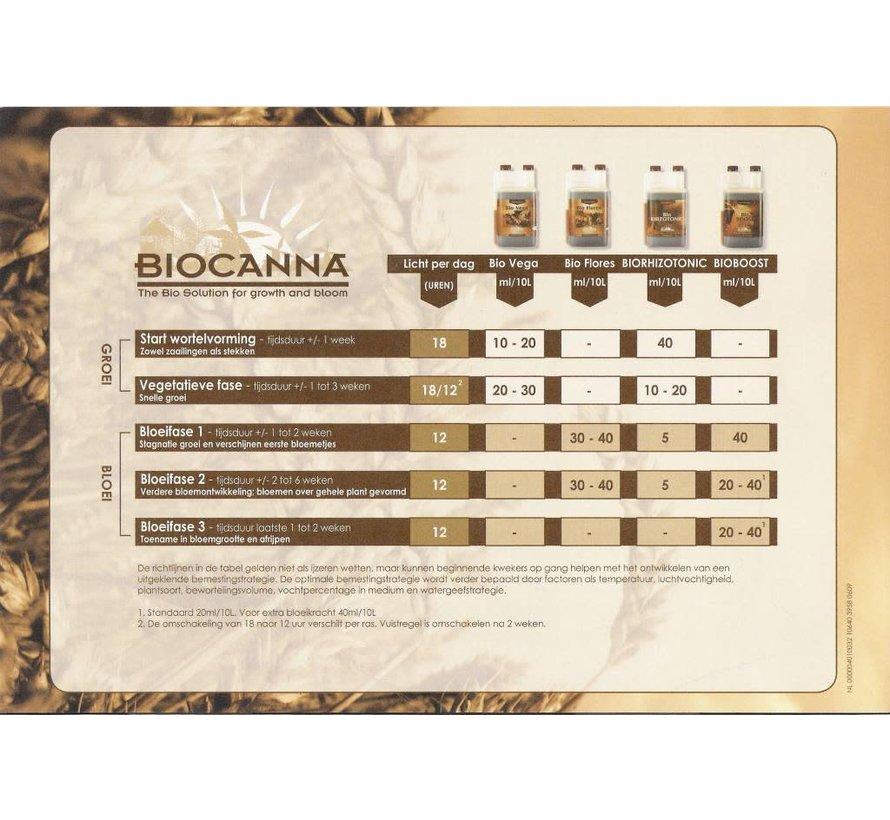 Biocanna Bio Vega Groeivoeding