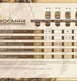 Biocanna Bio Starter Kit Voeding Set