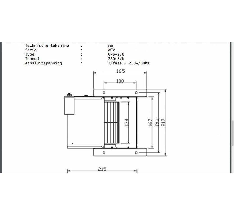 Airfan Iso Ventilatie Box 250 m3/h