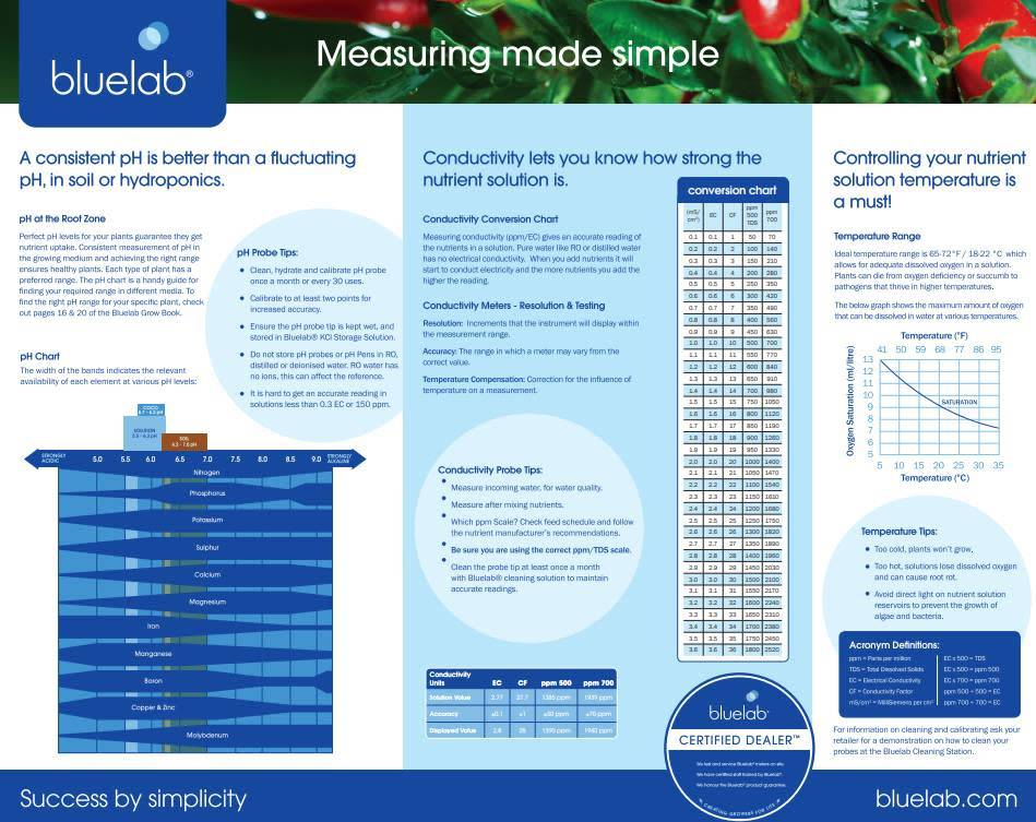 Bluelab Soil pH Pen für Erde Messgerät PH-Meter Messung im Substrat Garten Grow