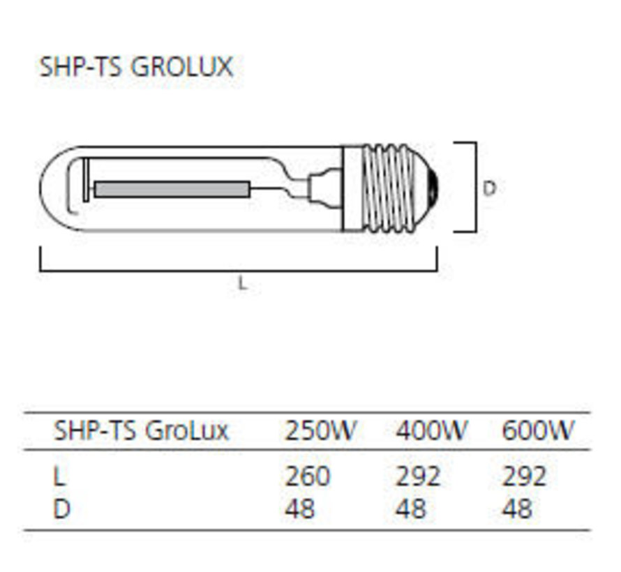 Sylvania 400 Watt SHP TS GroLux HPS Kweeklamp