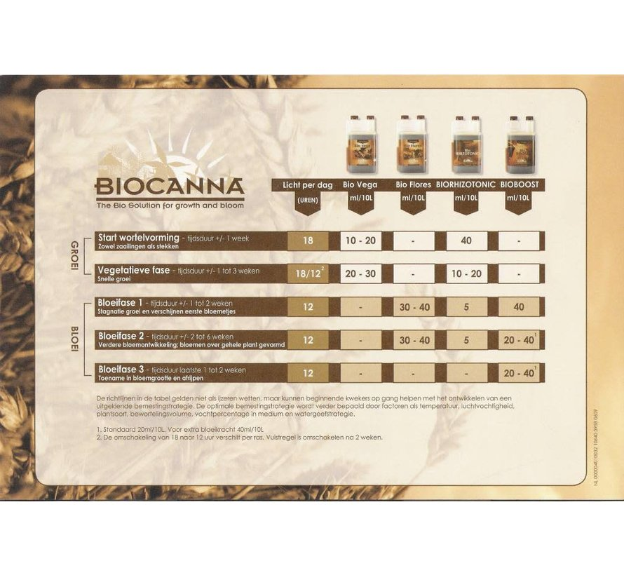 Biocanna Bio Rhizotonic Wortelstimulator