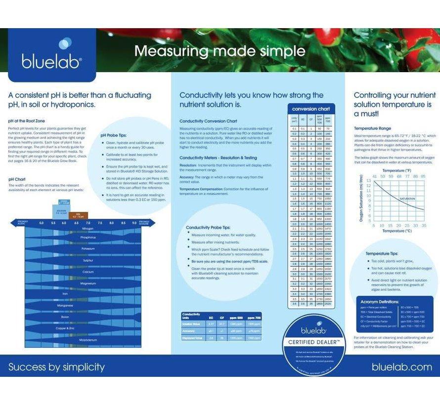 Bluelab EC Reinigungs und Kalibrierungskit