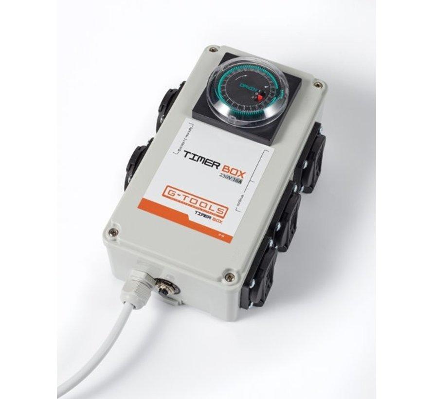 G-Tools Bonanza 2x Sanlight LED Q4W 165 Watt Growschrank 1m²