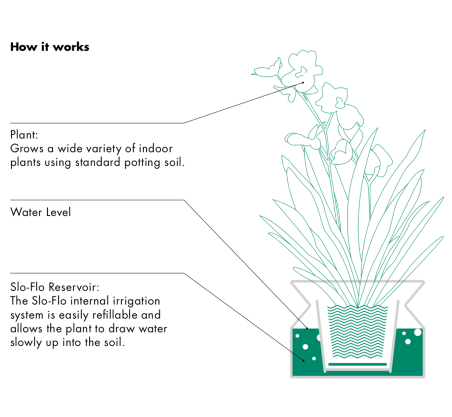 Boskke Spool Planter Keramische Bloempot Wit Groot