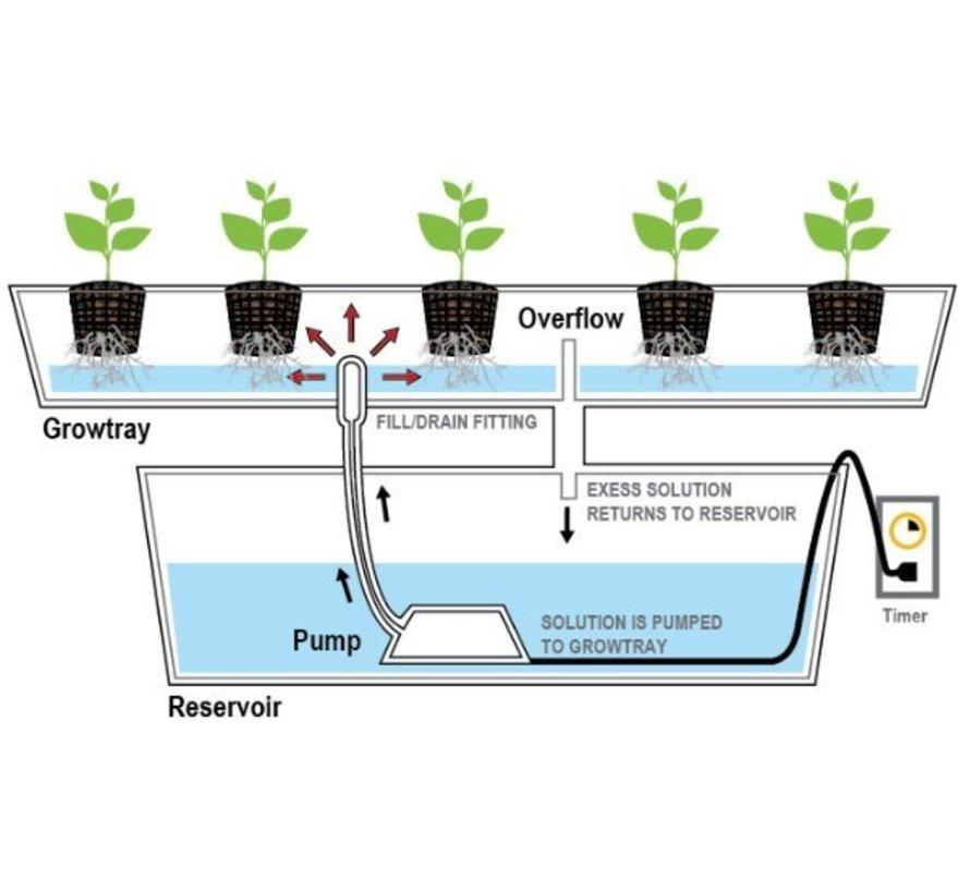 G Tools Flow Hydroponics Grow System 149x72x51 cm