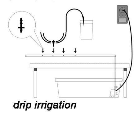 Ebb & flow and drip irrigation