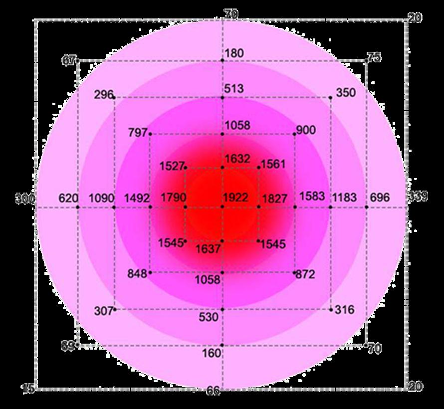 Apollo LED Grow X8 Full Spectrum Kweeklamp LED 452 Watt