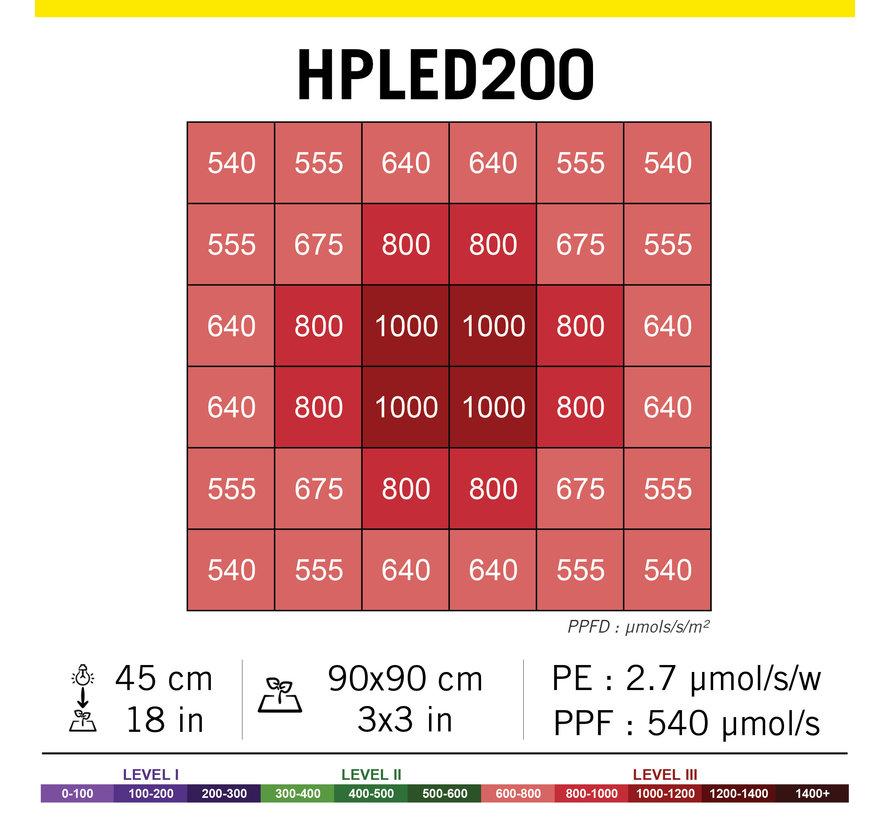 Secret Jardin HPLED 200 Watt Wachstumslamp