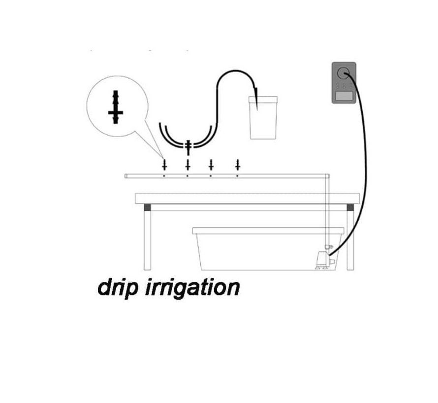 G-Tools 3-in-1 Irrigation System Bonanza 1m²