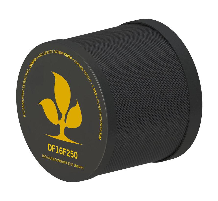 Secret Jardin DF16 Carbon Filter CTC80 1.5 kg 250 m³/h