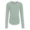 Molo Molo Rochelle T-shirt LS Jungle Ivory Stripe