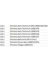 Carbontex Shimano Rutschscheiben