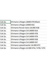 Carbontex Shimano Washers