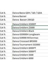 Carbontex Daiwa Disques
