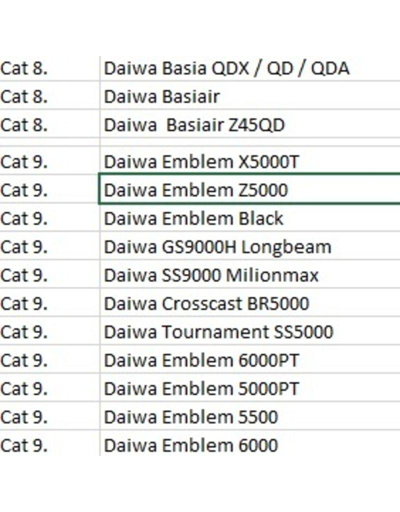 Carbontex Daiwa Washers