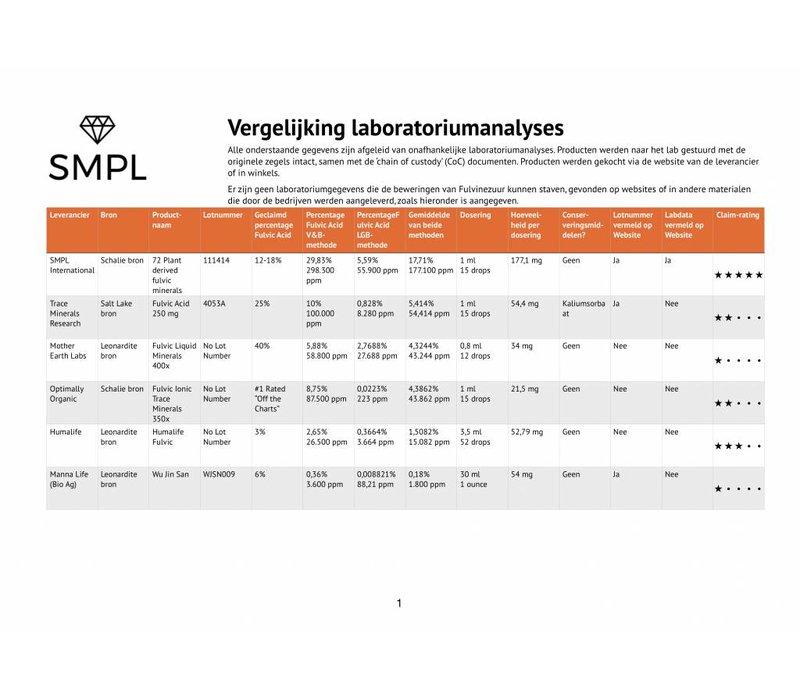 SMPL 72 Plant derived fulvic minerals. 50 ml Fulvine mineralencomplex.
