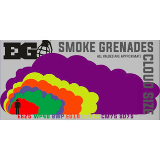 Enola Gaye Enola Gaye WP40 Smoke Grenades