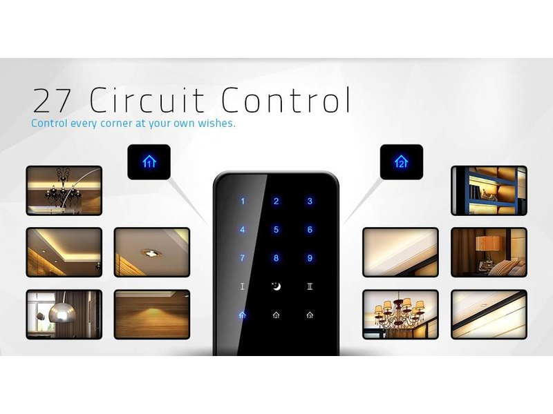 Livolo Touch Remote | Afstandsbediening | Controller