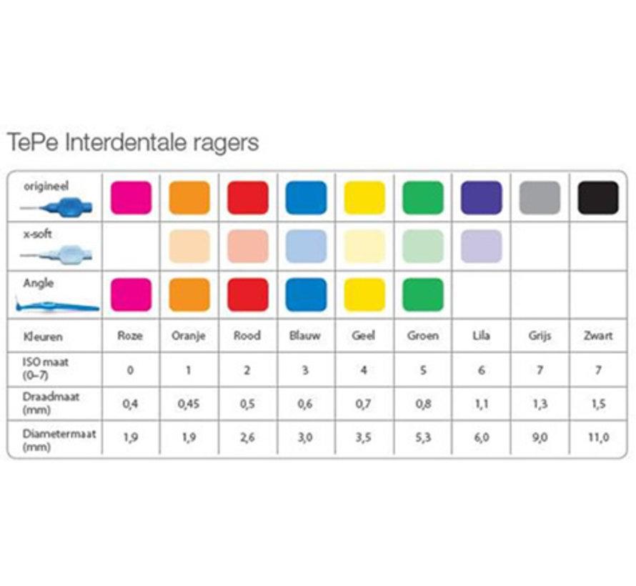 6x TePe Angle Ragers 0,6 mm Blauw blister à 6 stuks