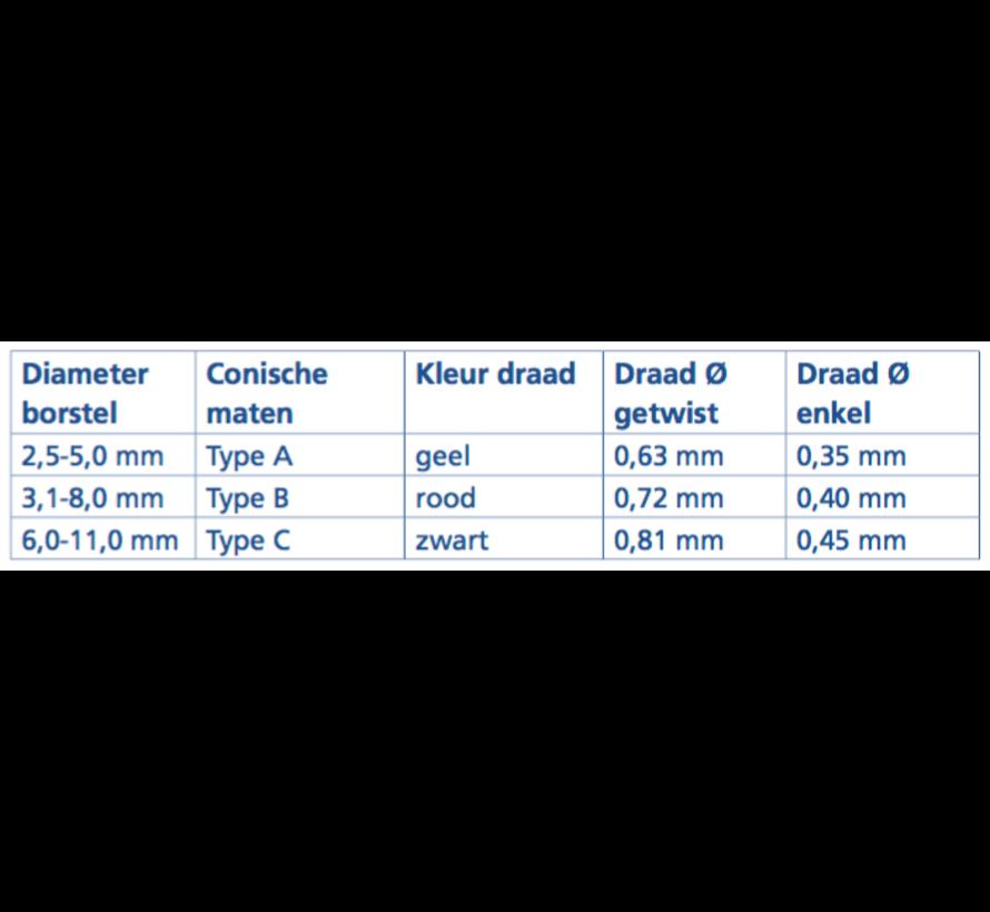 Lactona Easydent Tandenragers - Type A - 2,5mm - 5,0mm - Geel - 8 stuks
