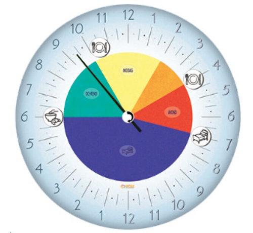 24 uurs klok met variabele dag indeling rond model