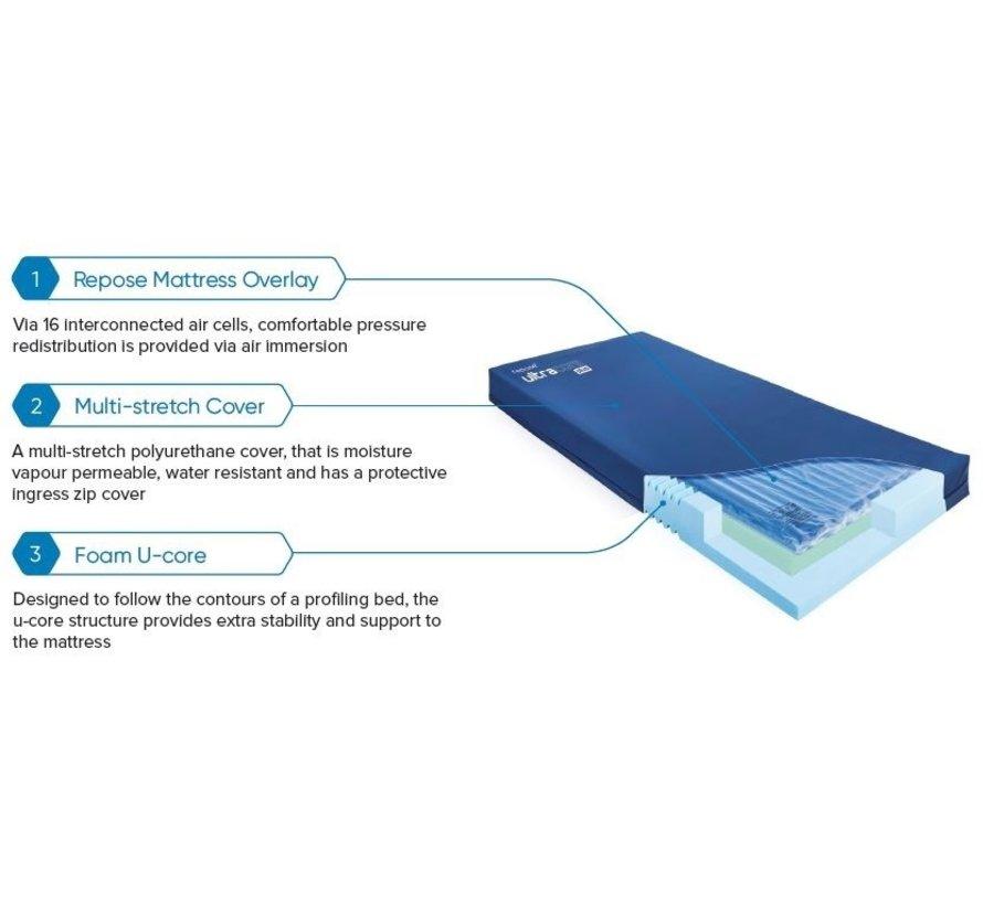 Repose® - Ultracore 3 in 1 hybride matras voor langere opnameduur