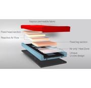 Hybride matras met statische lucht in hielzone