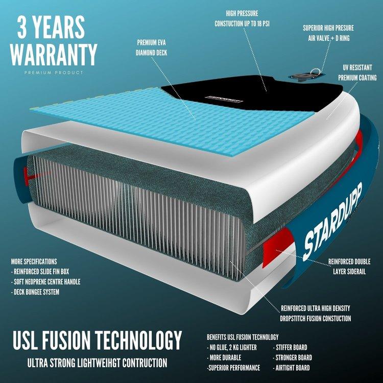 Stardupp Stardupp Tripp SUP Aqua 9'1 Set Limited