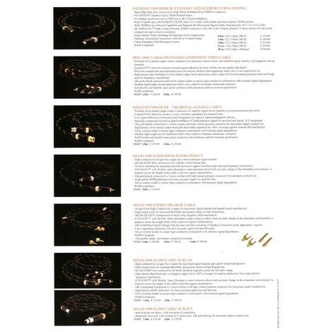 Frankenphile High-End component video kabel 2 mtr. (elders €. 359,-)