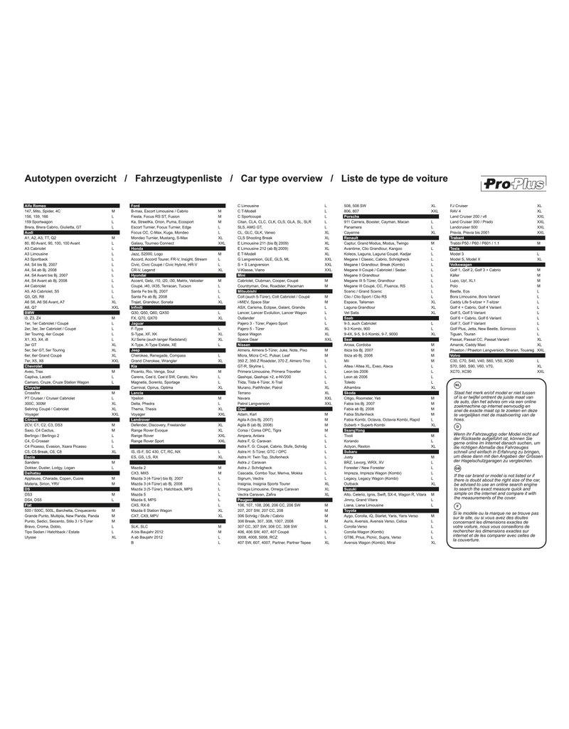 Proplus Hagelbeschermhoes L (482x177x119cm)