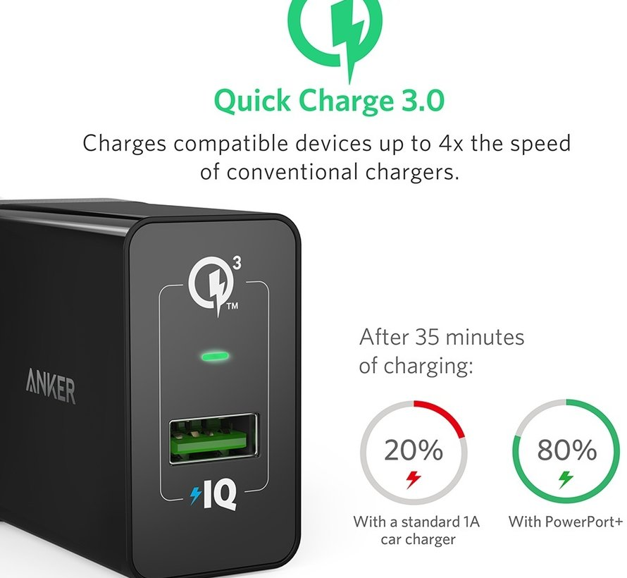 Anker PowerPort  Adapter Quick Charge 3.0 Zwart
