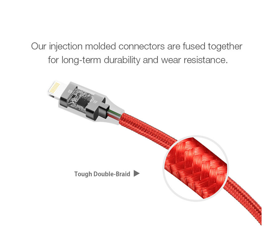 BlitzWolf MFI Lightning Kabel 2 meter