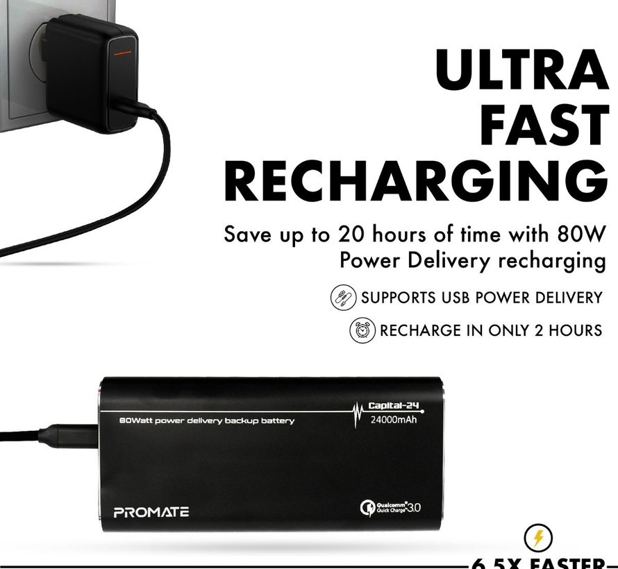 Promate Capital-24 24.000 mAh USB-C PD 80W Powerbank