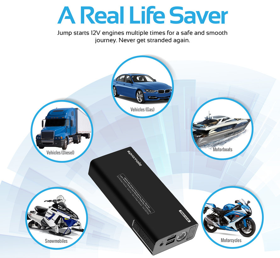 Promate 450A Jumpstarter Powerbank